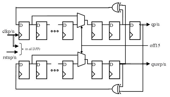 asnt8142-kmc  prbs15 generator  x 7 x 6 1